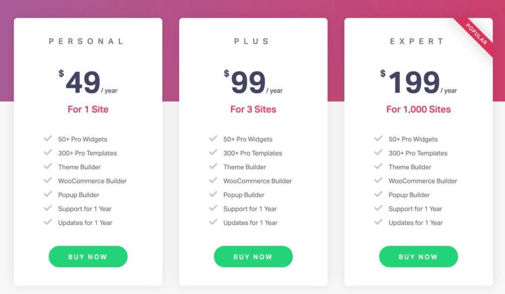 Elementor Proの価格はどれを選んでも機能的には違いはなく、1サイトで年間49ドル、3サイトでで99ドル、1000サイトで179ドルです。