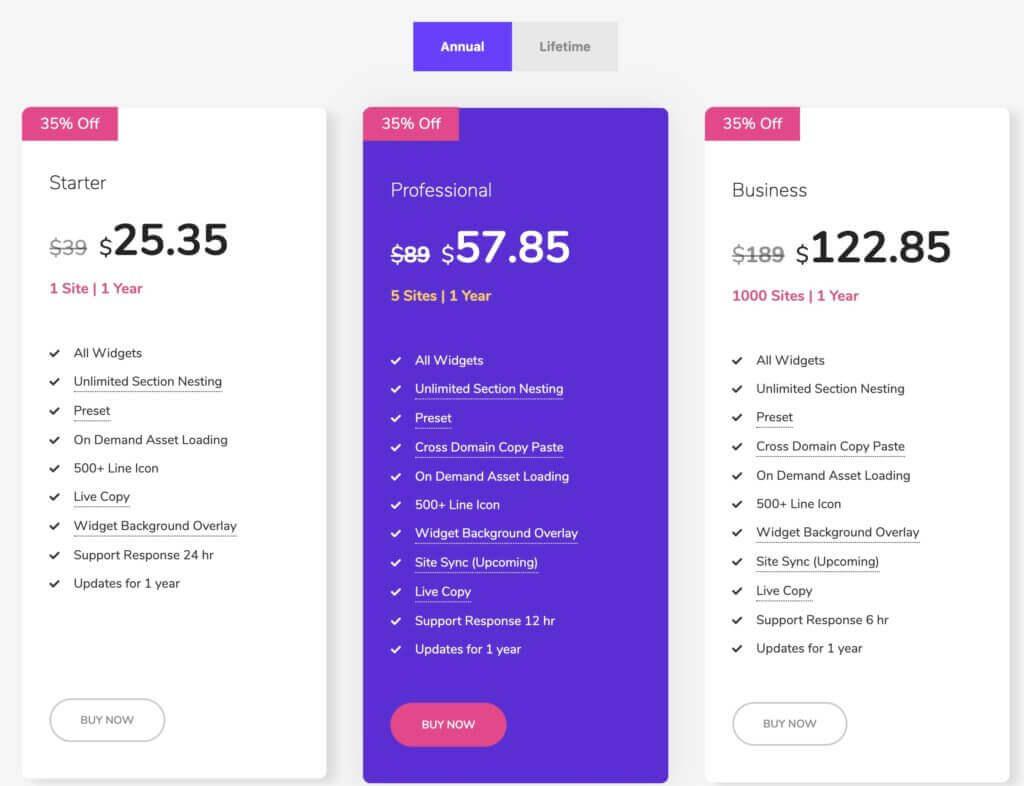 Happy Elementor Addons Proの値段とプランの違い、年間の値段