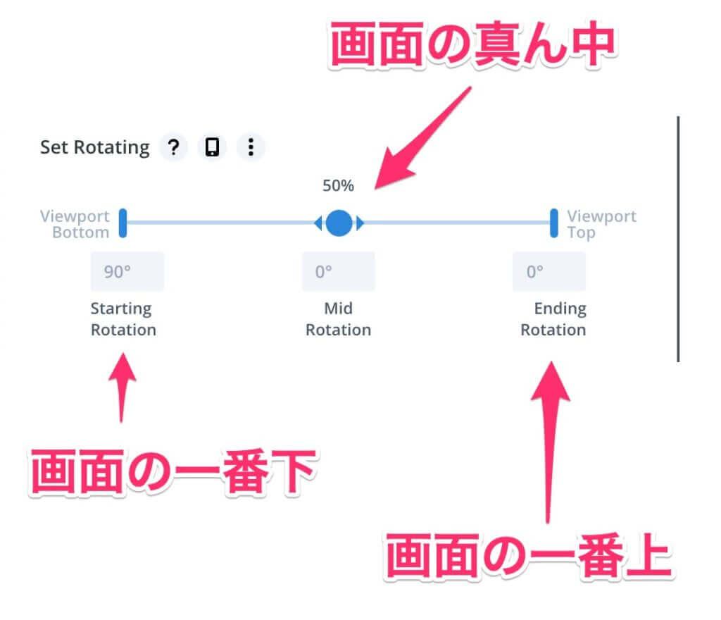 スクロールアニメーションの設定の詳細