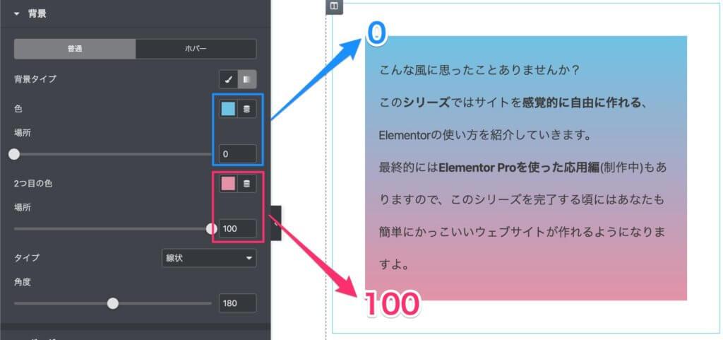 Elementorの背景グラデーションの例