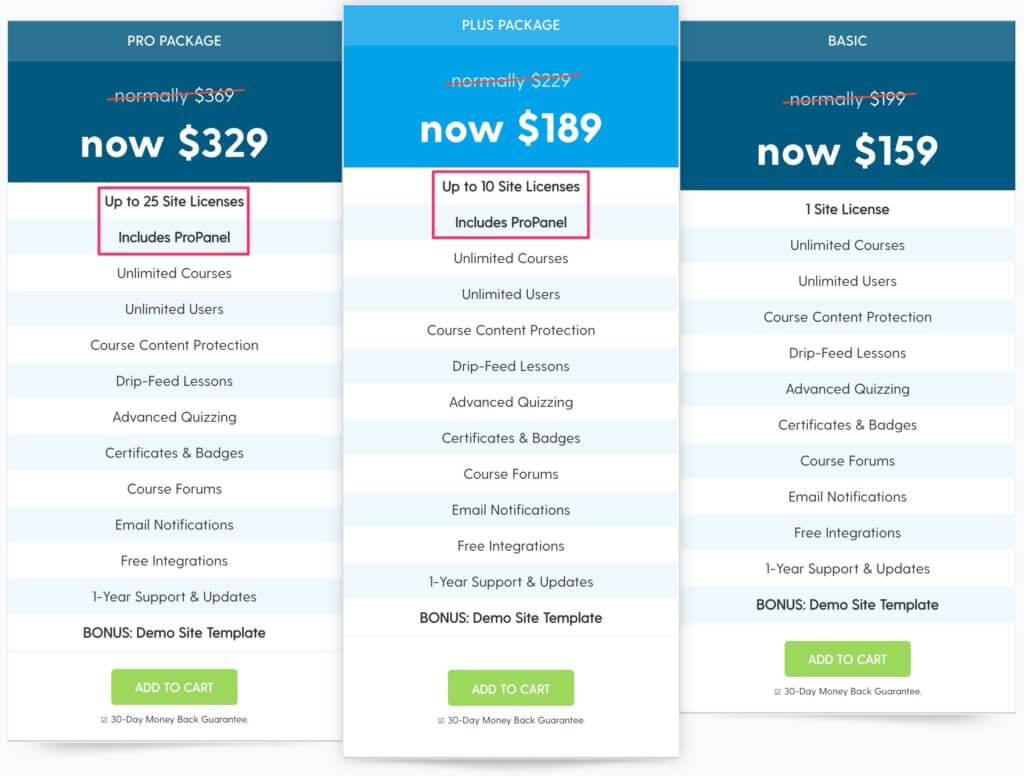 LearnDashの値段の違い