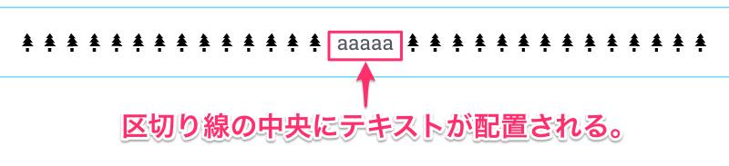 要素の追加・テキストを挿入したカラム内の表示