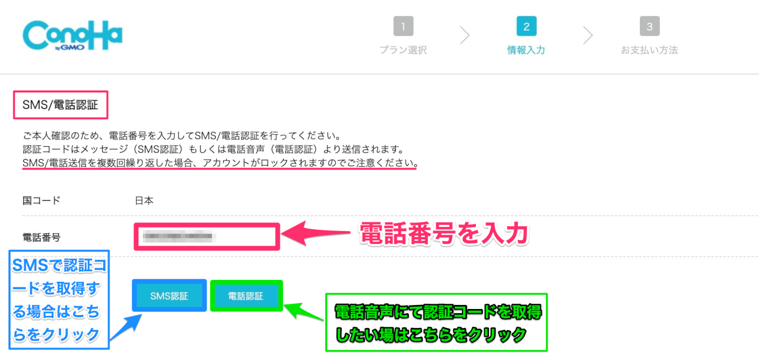 SMSまたは電話認証について