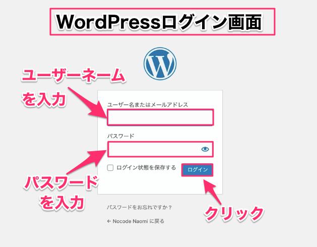 ワードプレスのログイン画面表示
