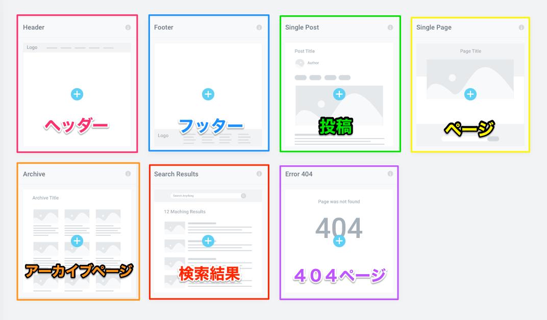 テーマビルダーのパーツ一覧・Header/footer/Single Post/Single Page/Archive/Search Result/Error404