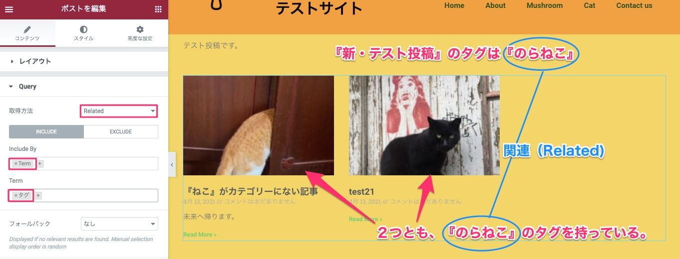 Related / Included By・Term / タグを選択した時の表示画面