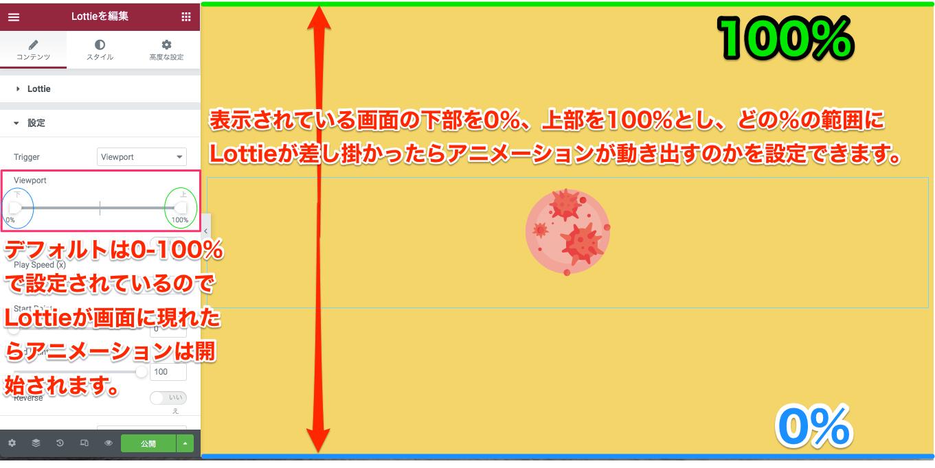 Trigger/Viewportの説明
