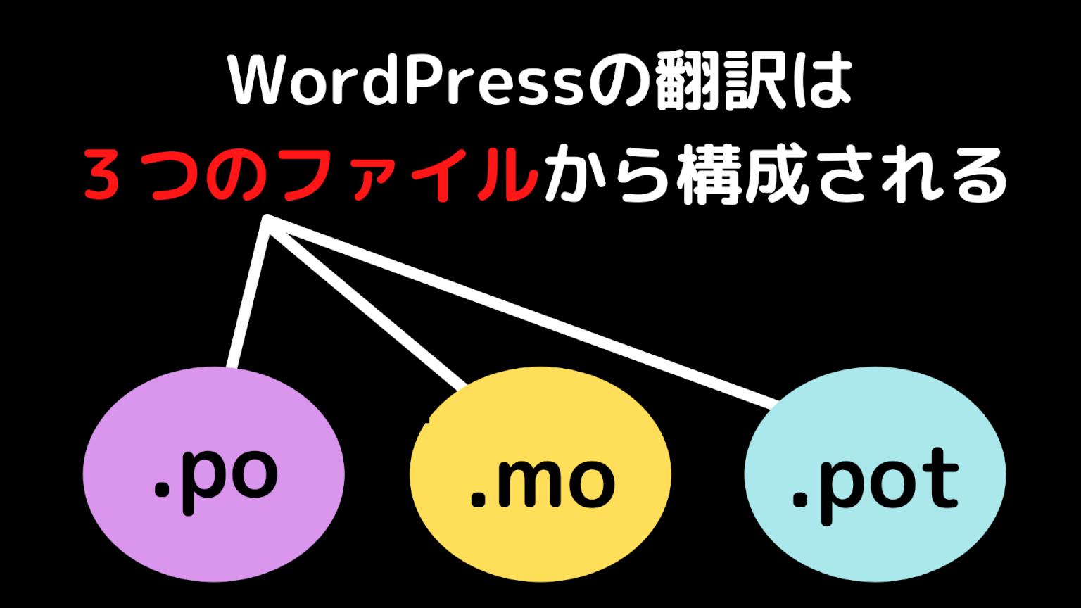 WoedPressの翻訳は3つの異なる形式のファイルから構成されることを示した図